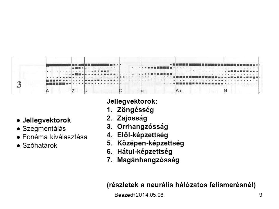 (részletek a neurális hálózatos felismerésnél) ● Jellegvektorok