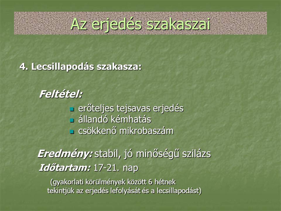 Az erjedés szakaszai Eredmény: stabil, jó minőségű szilázs