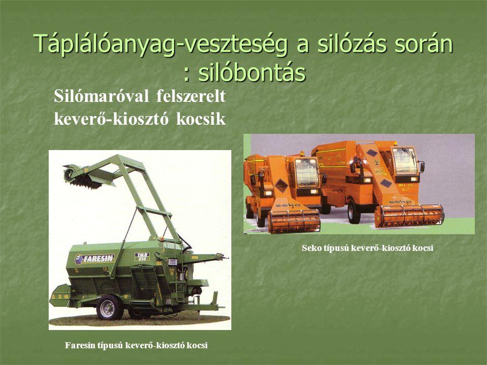 Táplálóanyag-veszteség a silózás során : silóbontás