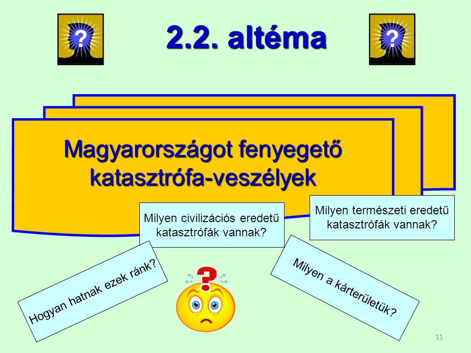 2.2. altéma Magyarországot fenyegető katasztrófa-veszélyek