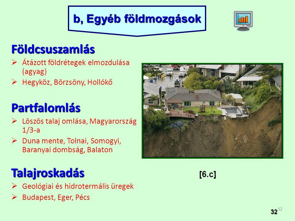 Földcsuszamlás Partfalomlás Talajroskadás b, Egyéb földmozgások