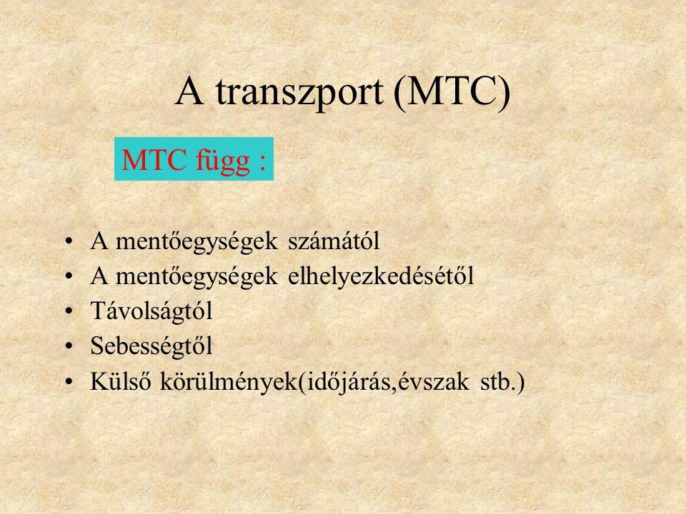 A transzport (MTC) MTC függ : A mentőegységek számától