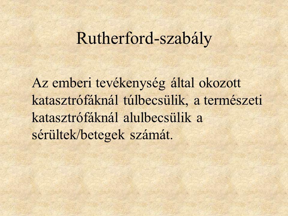 Rutherford-szabály Az emberi tevékenység által okozott
