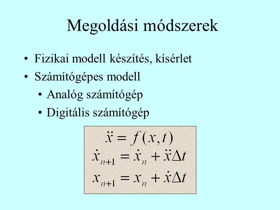 Megoldási módszerek Fizikai modell készítés, kísérlet