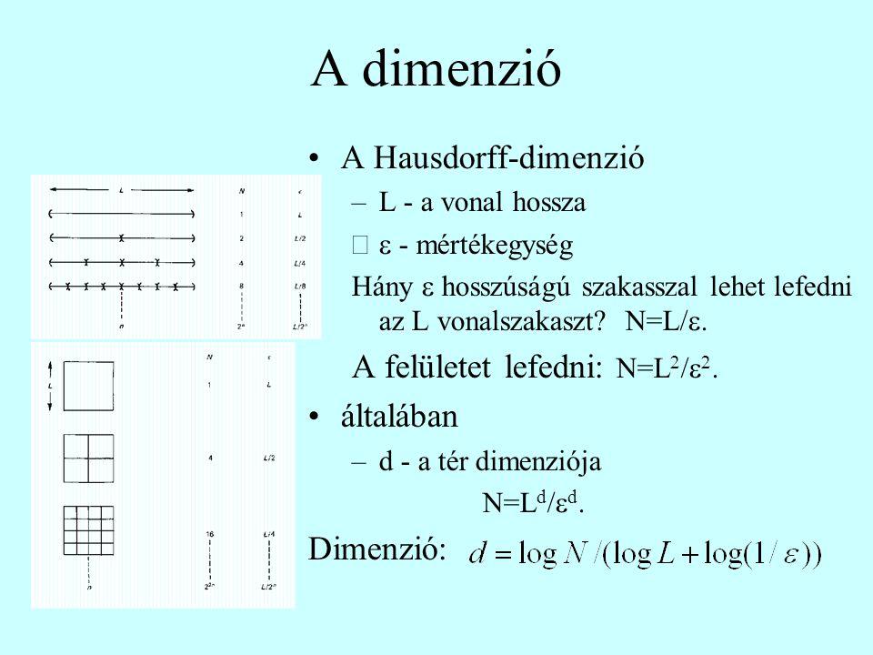 A dimenzió A Hausdorff-dimenzió A felületet lefedni: N=L2/e2.