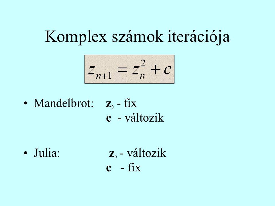 Komplex számok iterációja