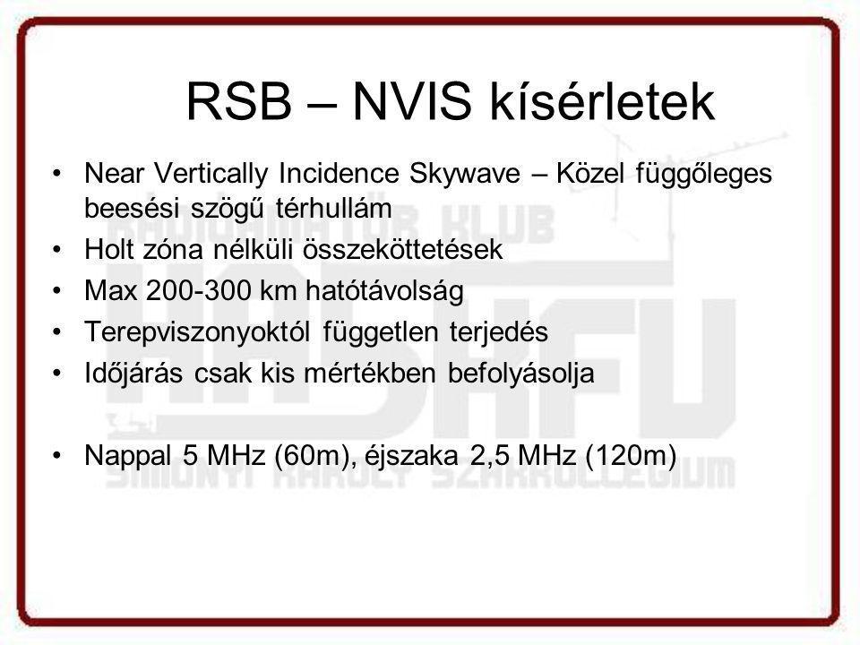 RSB – NVIS kísérletek Near Vertically Incidence Skywave – Közel függőleges beesési szögű térhullám.