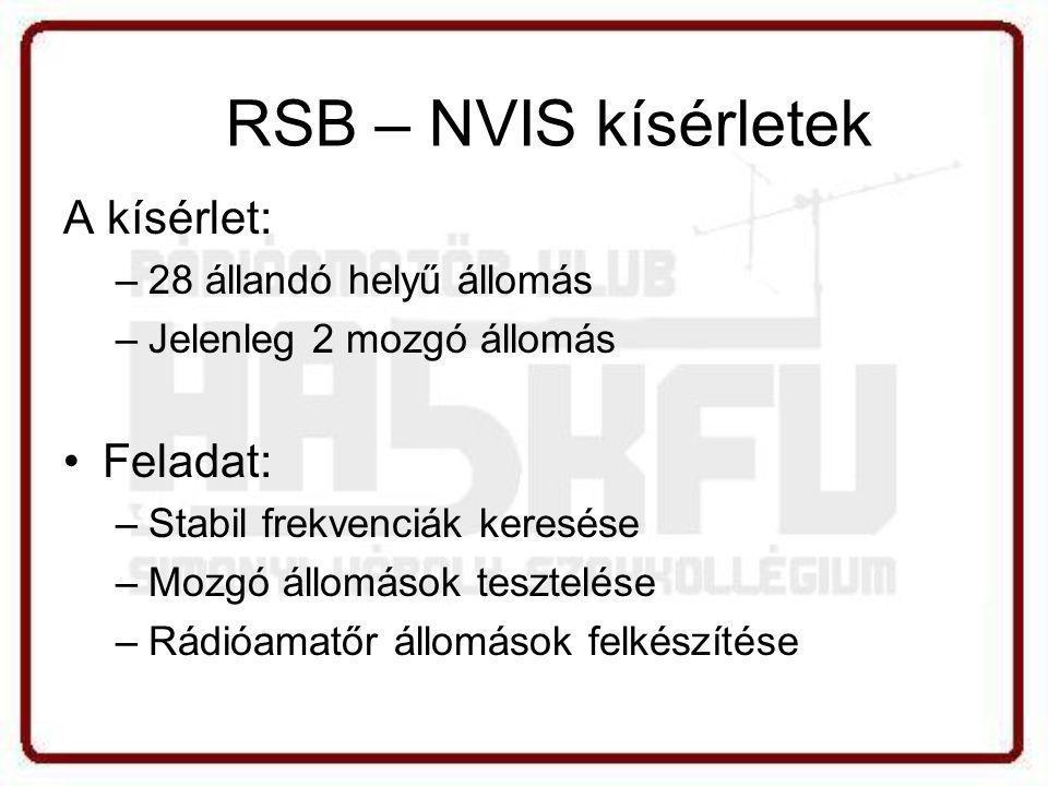 RSB – NVIS kísérletek A kísérlet: Feladat: 28 állandó helyű állomás