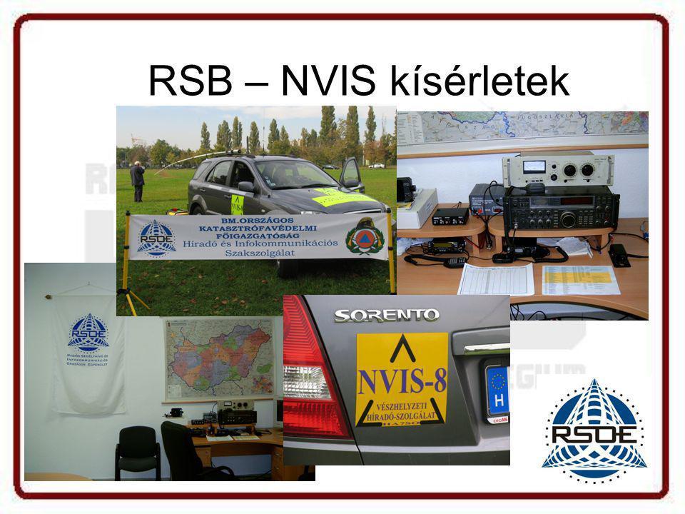 RSB – NVIS kísérletek
