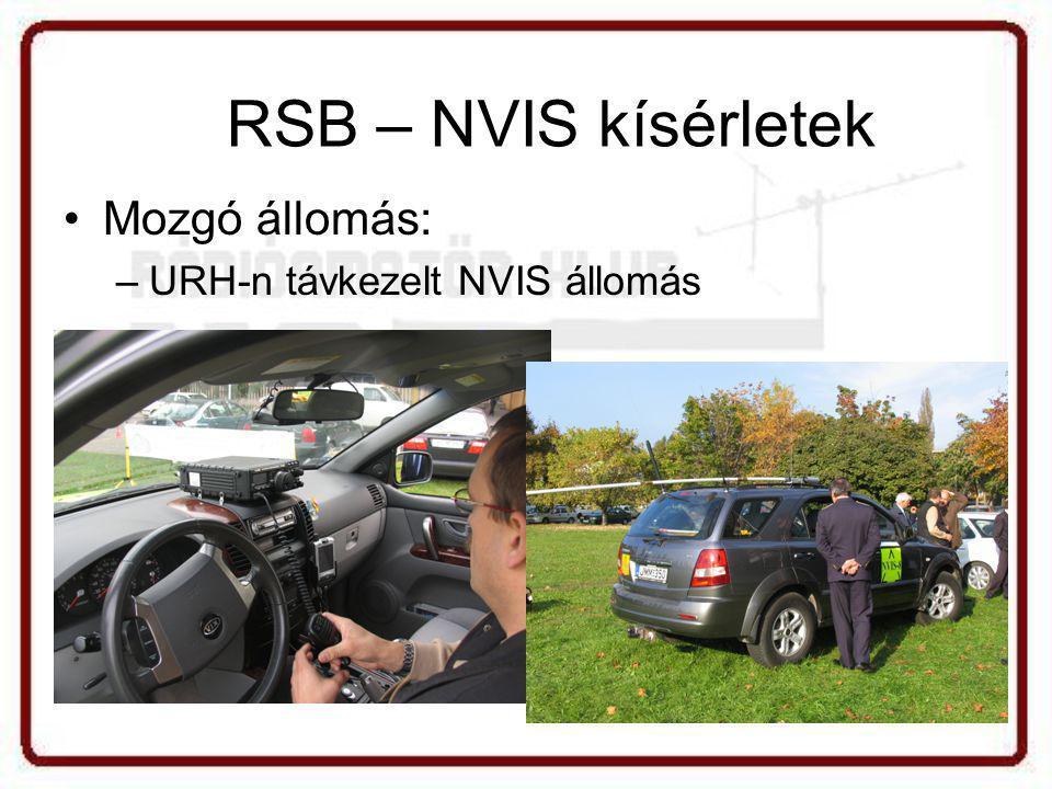 RSB – NVIS kísérletek Mozgó állomás: URH-n távkezelt NVIS állomás