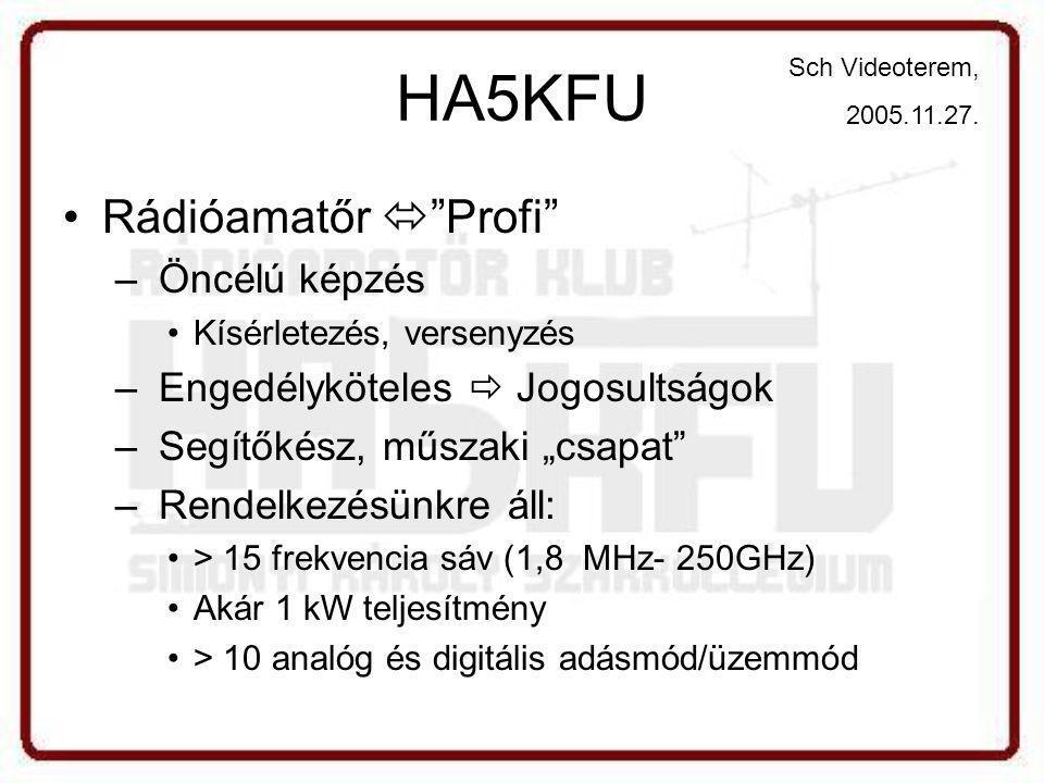 HA5KFU Rádióamatőr  Profi Öncélú képzés