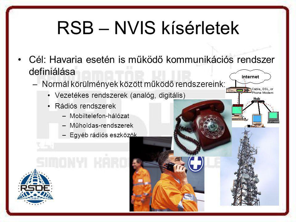 RSB – NVIS kísérletek Cél: Havaria esetén is működő kommunikációs rendszer definiálása. Normál körülmények között működő rendszereink:
