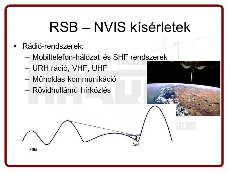 RSB – NVIS kísérletek Rádió-rendszerek: