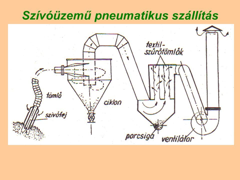 Szívóüzemű pneumatikus szállítás