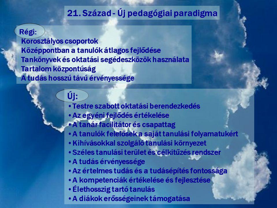 21. Század - Új pedagógiai paradigma