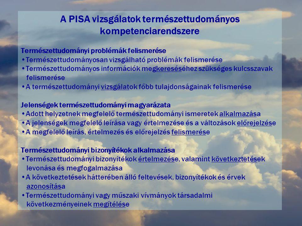 A PISA vizsgálatok természettudományos kompetenciarendszere