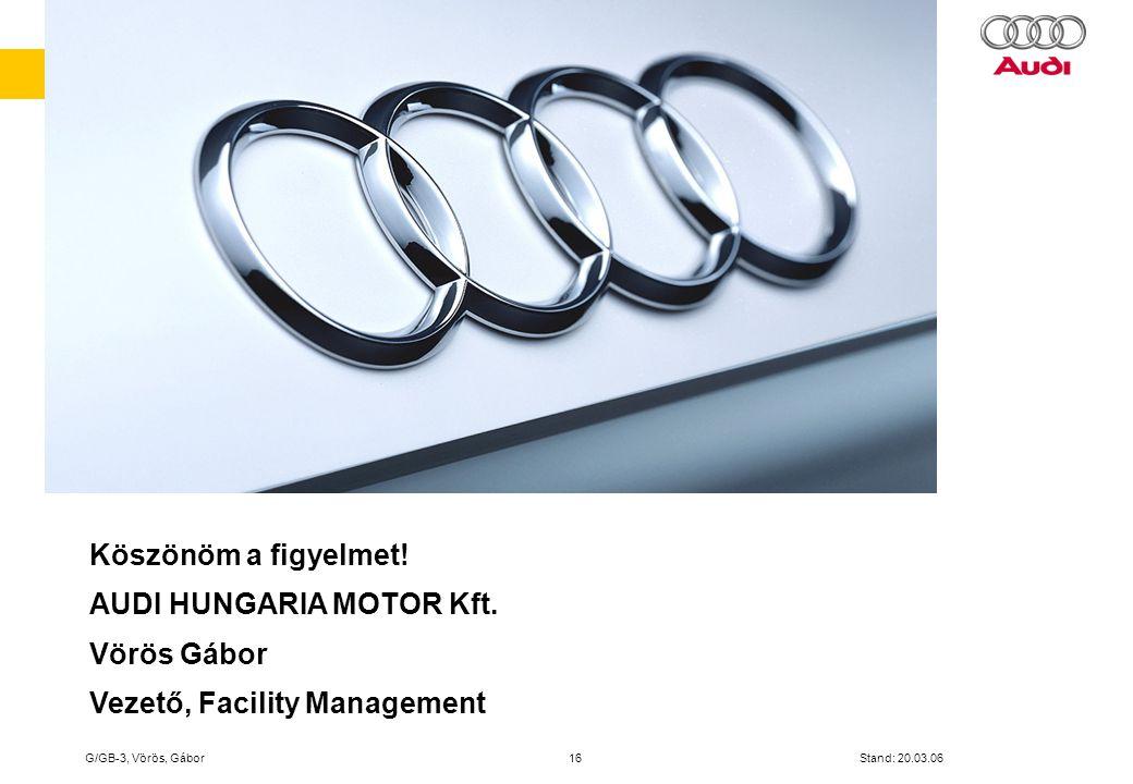 AUDI HUNGARIA MOTOR Kft. Vörös Gábor Vezető, Facility Management