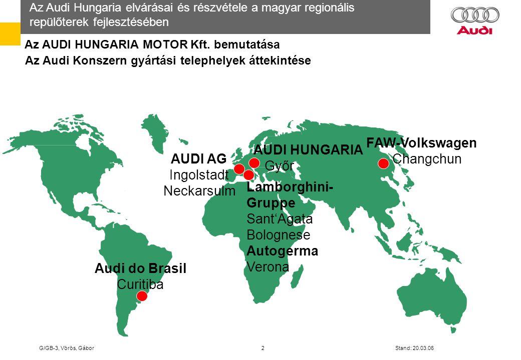 FAW-Volkswagen AUDI AG Audi do Brasil
