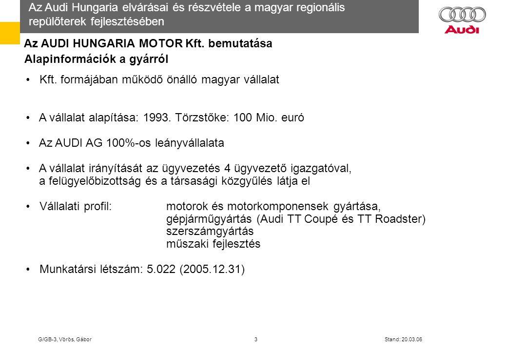 Az AUDI HUNGARIA MOTOR Kft. bemutatása Alapinformációk a gyárról
