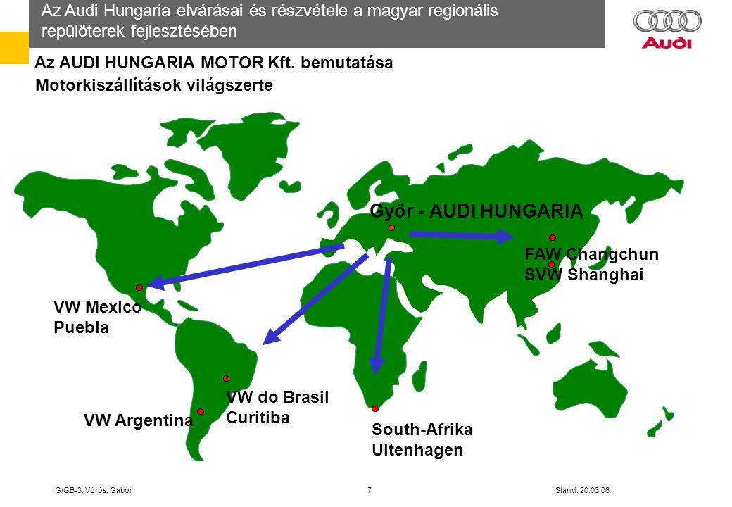 Győr - AUDI HUNGARIA Az AUDI HUNGARIA MOTOR Kft. bemutatása