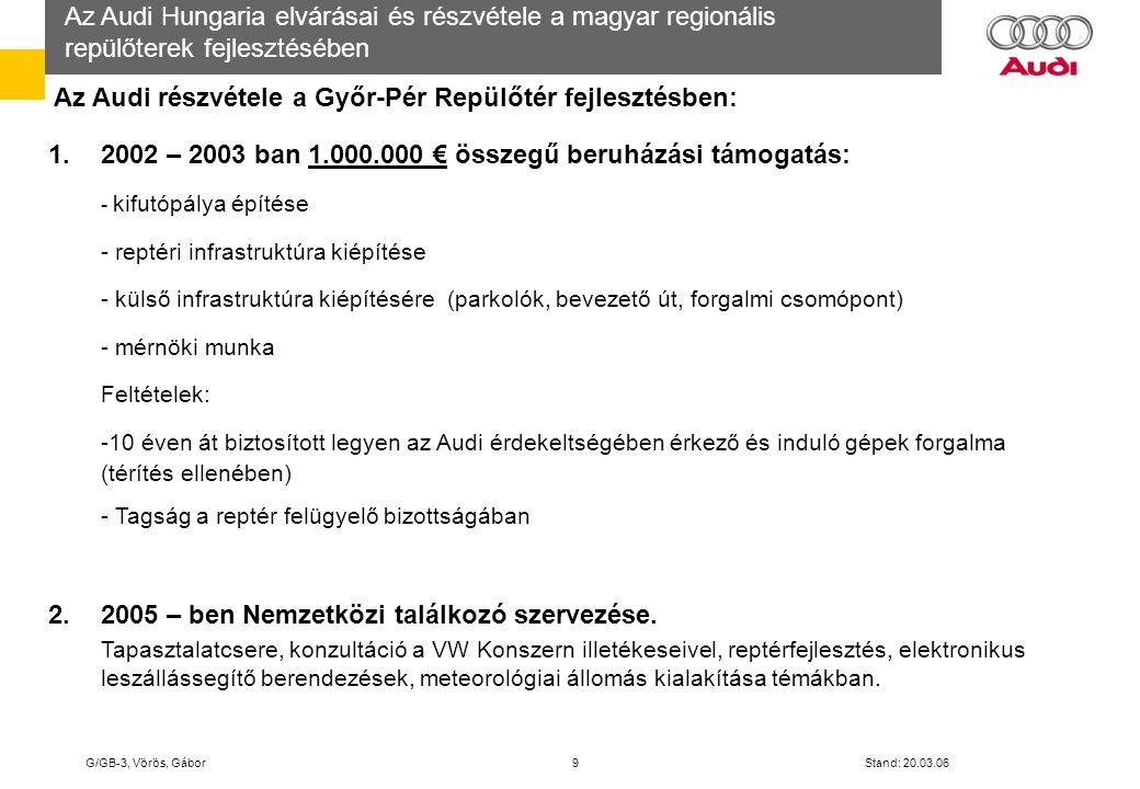 Az Audi részvétele a Győr-Pér Repülőtér fejlesztésben: