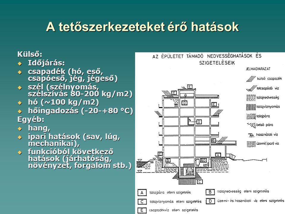 A tetőszerkezeteket érő hatások