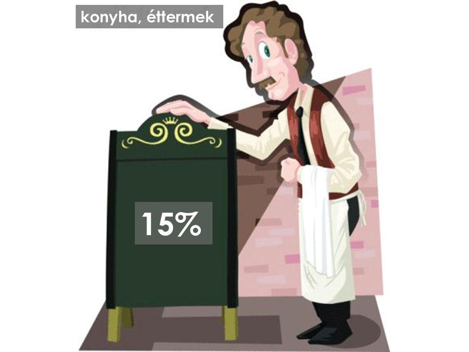 konyha, éttermek 15%
