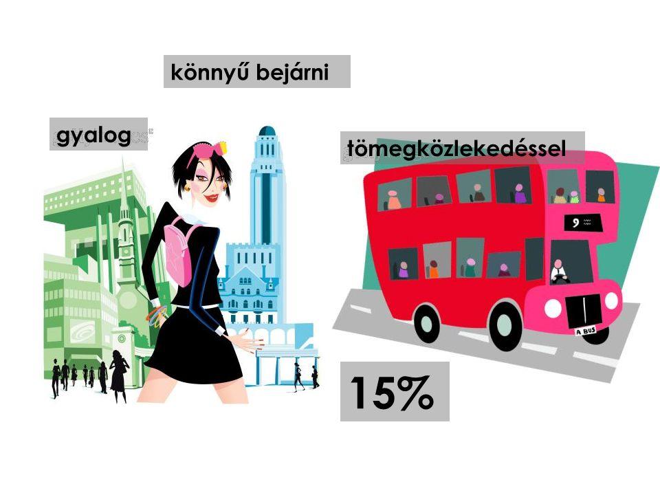 könnyű bejárni gyalog tömegközlekedéssel 15%