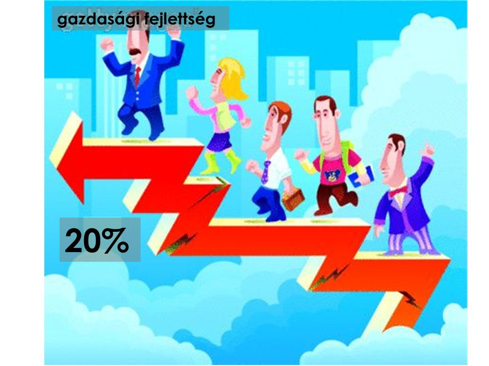 gazdasági fejlettség 20%