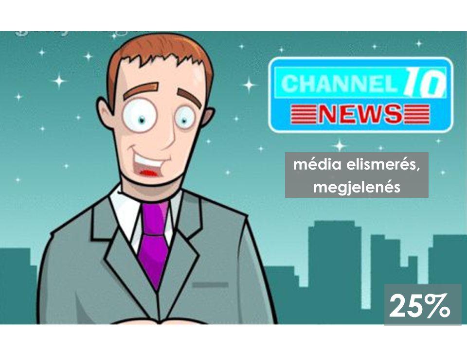 média elismerés, megjelenés 25%