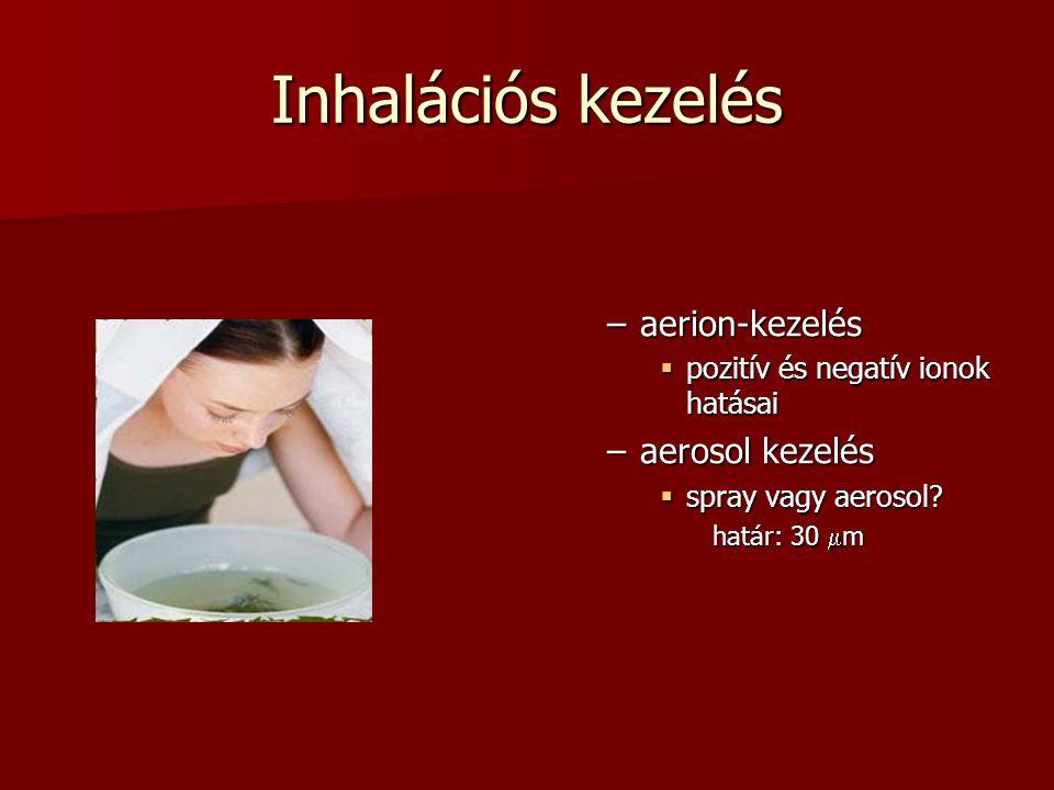 Inhalációs kezelés aerion-kezelés aerosol kezelés