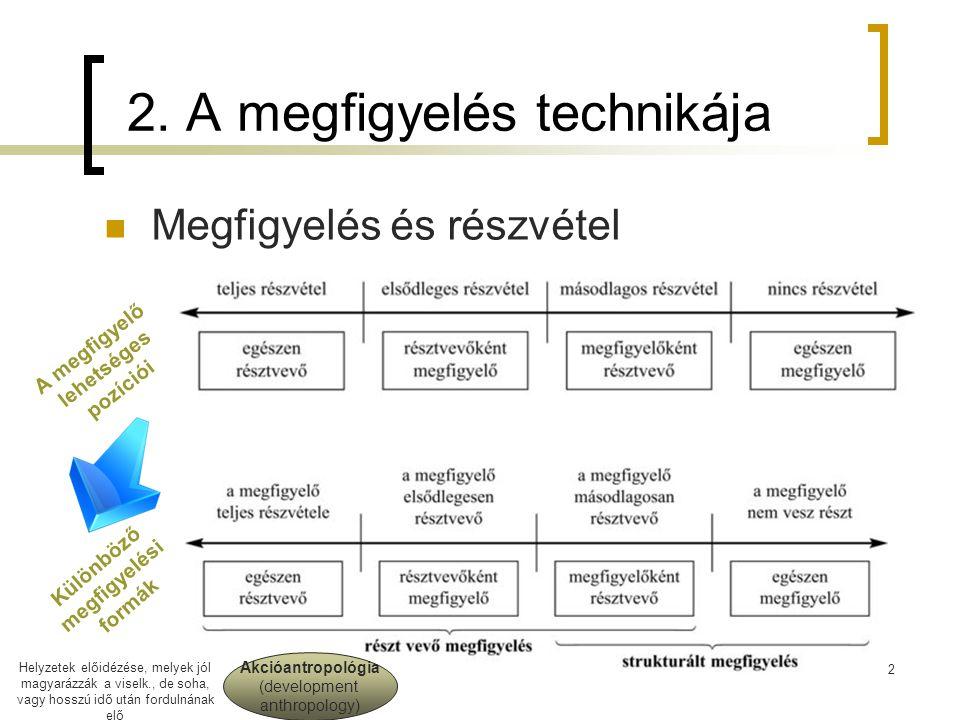 2. A megfigyelés technikája