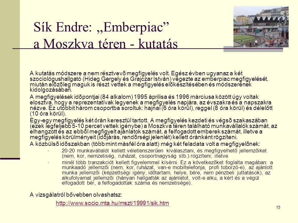 """Sík Endre: """"Emberpiac a Moszkva téren - kutatás"""