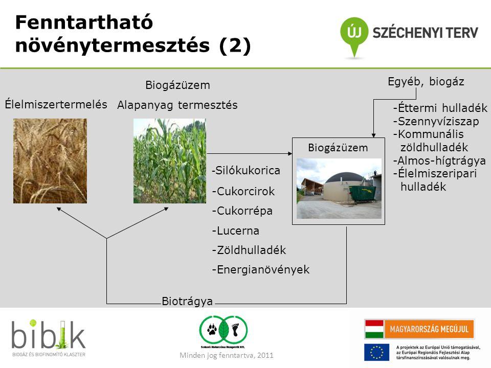 Fenntartható növénytermesztés (2)