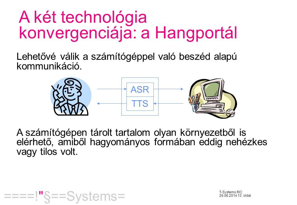 A két technológia konvergenciája: a Hangportál