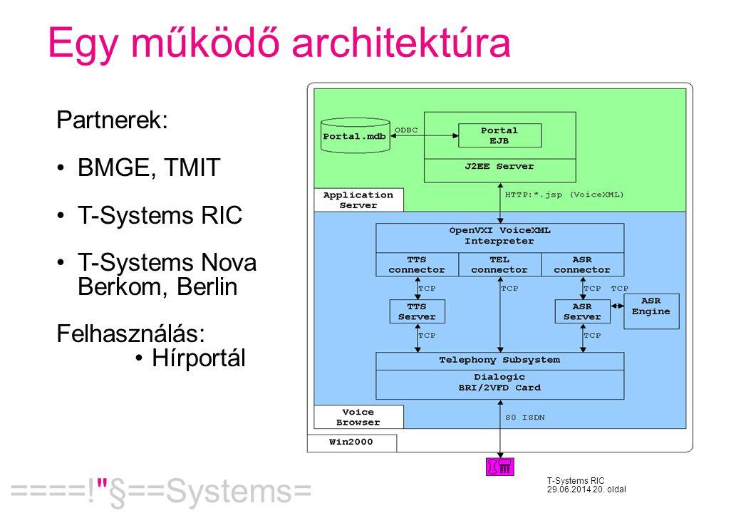 Egy működő architektúra