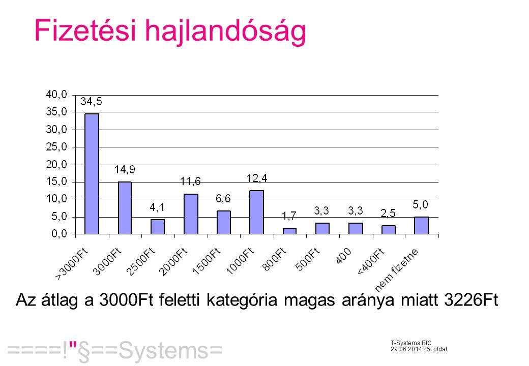 Fizetési hajlandóság Az átlag a 3000Ft feletti kategória magas aránya miatt 3226Ft
