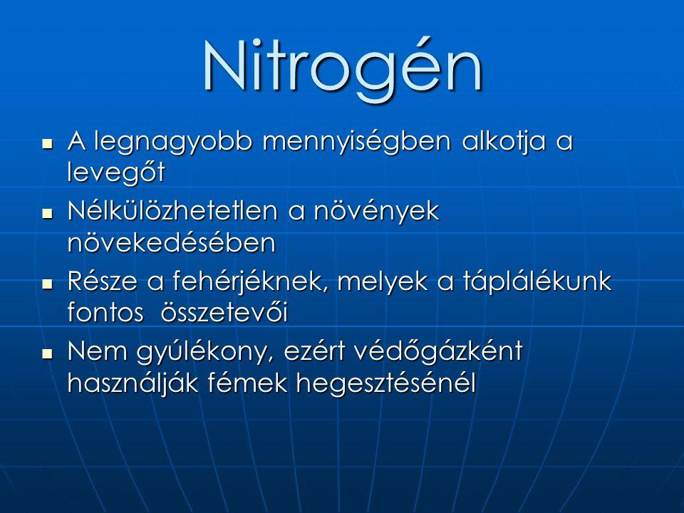 Nitrogén A legnagyobb mennyiségben alkotja a levegőt