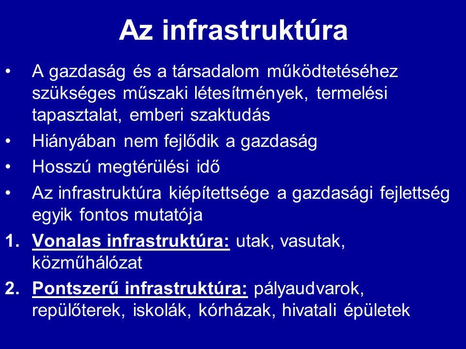 Az infrastruktúra A gazdaság és a társadalom működtetéséhez szükséges műszaki létesítmények, termelési tapasztalat, emberi szaktudás.