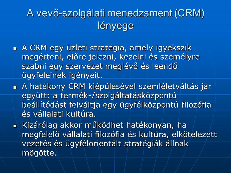 A vevő-szolgálati menedzsment (CRM) lényege