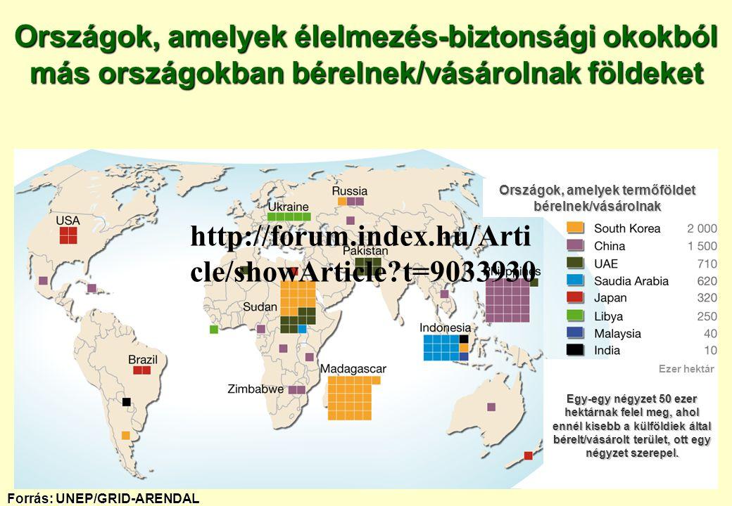 Országok, amelyek termőföldet bérelnek/vásárolnak