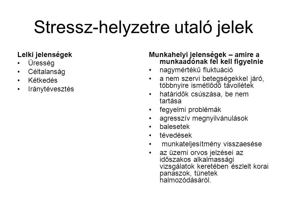 Stressz-helyzetre utaló jelek