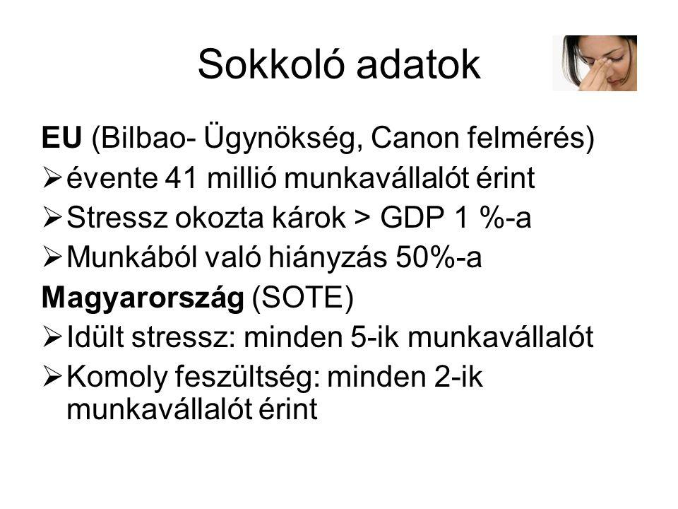 Sokkoló adatok EU (Bilbao- Ügynökség, Canon felmérés)