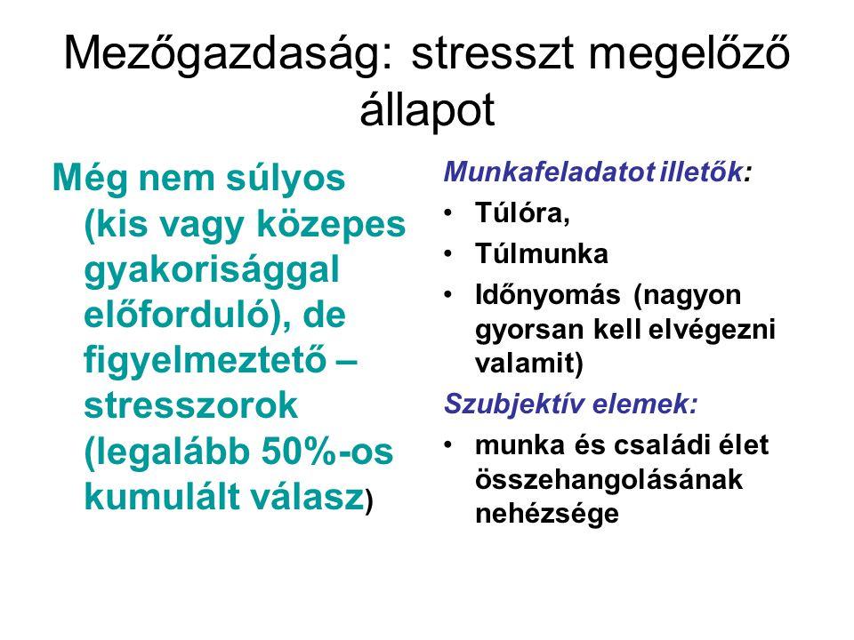Mezőgazdaság: stresszt megelőző állapot