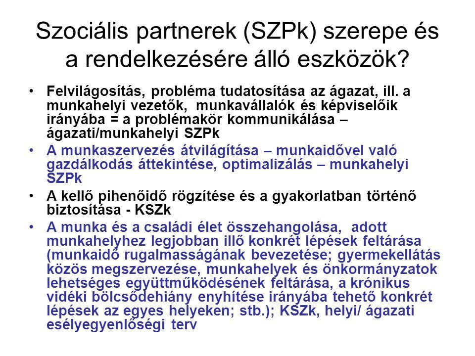 Szociális partnerek (SZPk) szerepe és a rendelkezésére álló eszközök