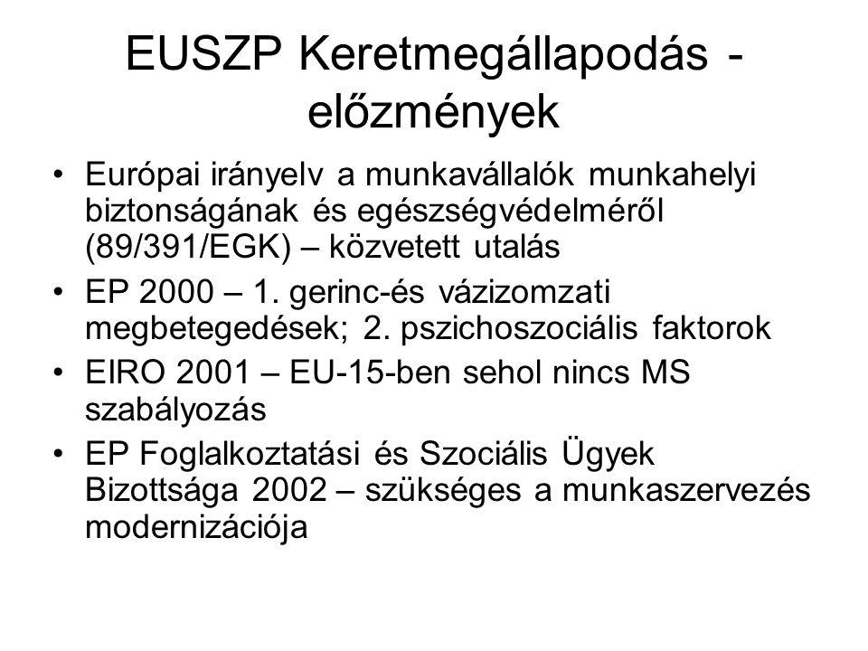 EUSZP Keretmegállapodás - előzmények