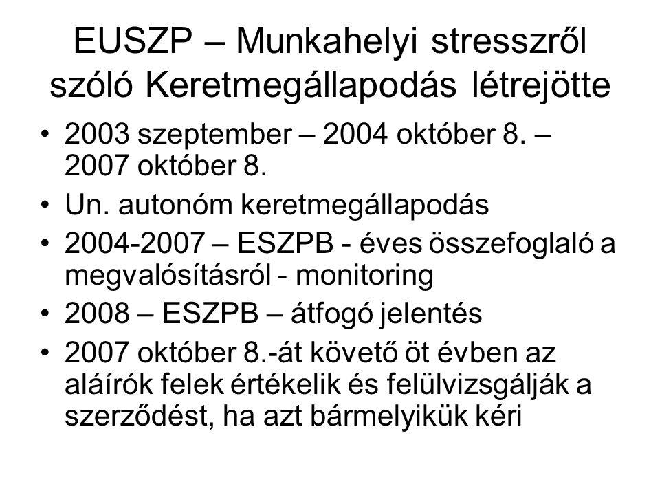 EUSZP – Munkahelyi stresszről szóló Keretmegállapodás létrejötte
