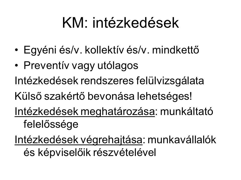 KM: intézkedések Egyéni és/v. kollektív és/v. mindkettő