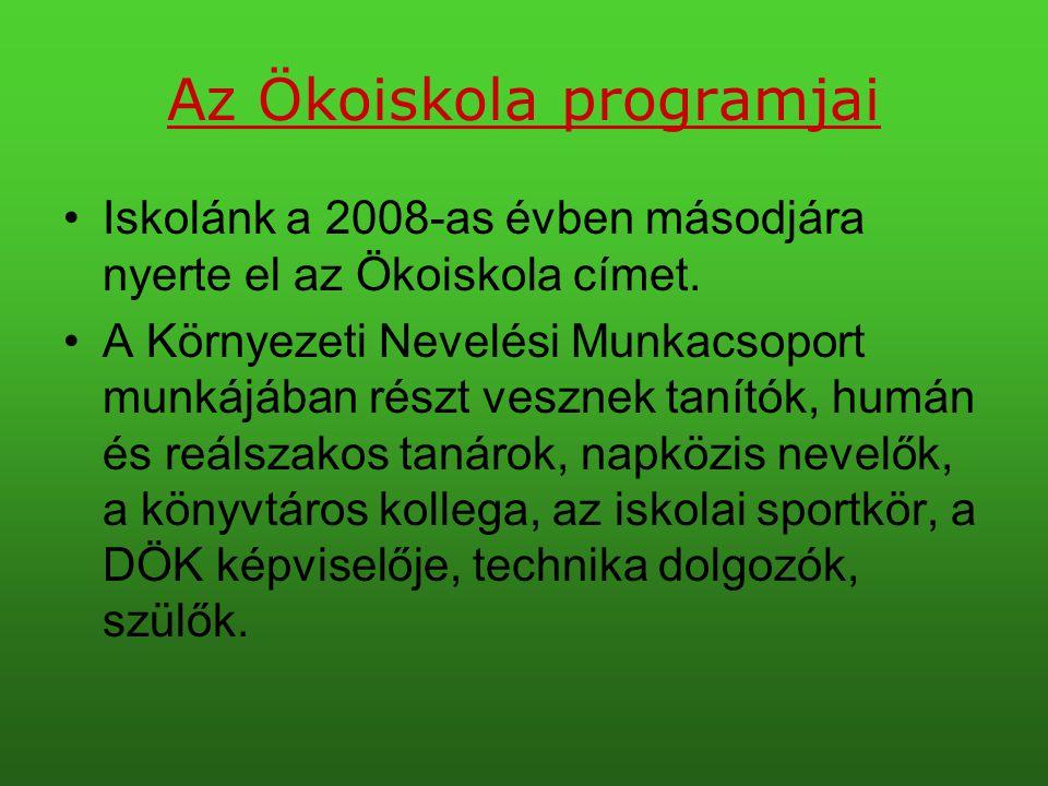 Az Ökoiskola programjai