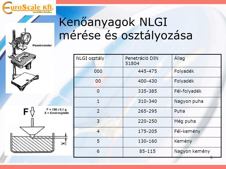 Kenőanyagok NLGI mérése és osztályozása